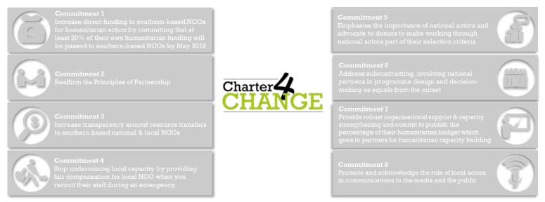 Charter split
